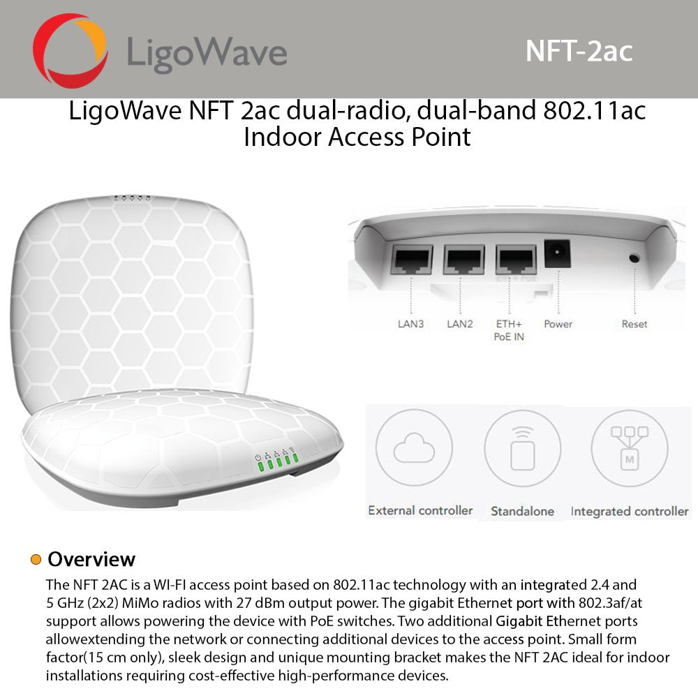 LIGOWAVE NFT 2AC 300+867MBPS 3PORT POE 2x2MIMO 3DBI 2.4GHz/5GHz POE ADAPTORLU INDOOR ACCESS POINT